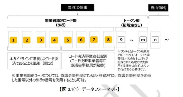 JPQR決済技術仕様