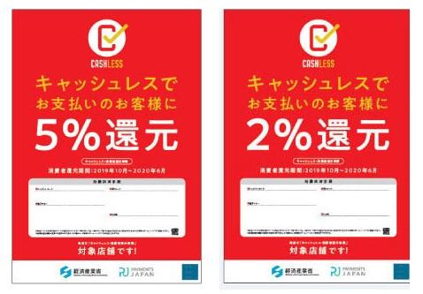 5%対象店舗(中小店舗)と2%対象店舗(コンビニ・ガソリンスタンド等)のPOP