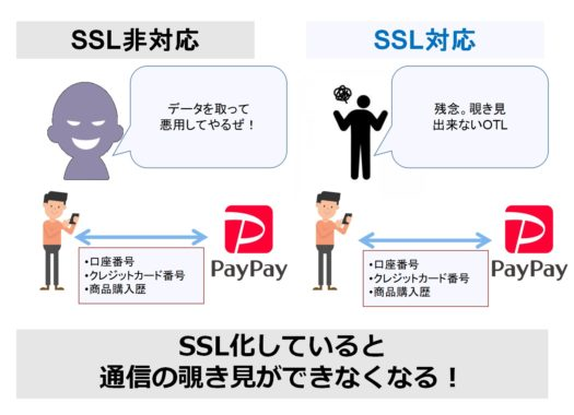 PayPayの仕組み⑤