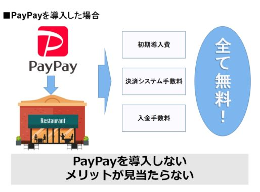 PayPayの仕組み⑦